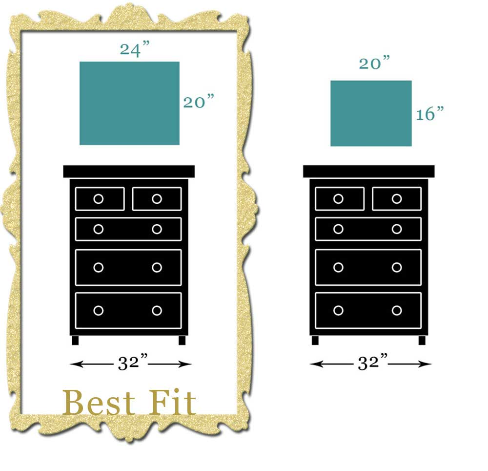Scale diagram of canvas art sizes that fit best hanging above a tall dresser