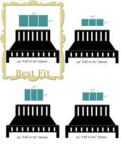 Read more about the article Canvas Sizes for Bedroom Wall Art