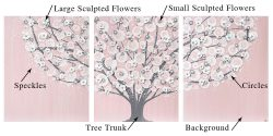 Diagram of nursery tree painting with parts labeled that can have custom colors