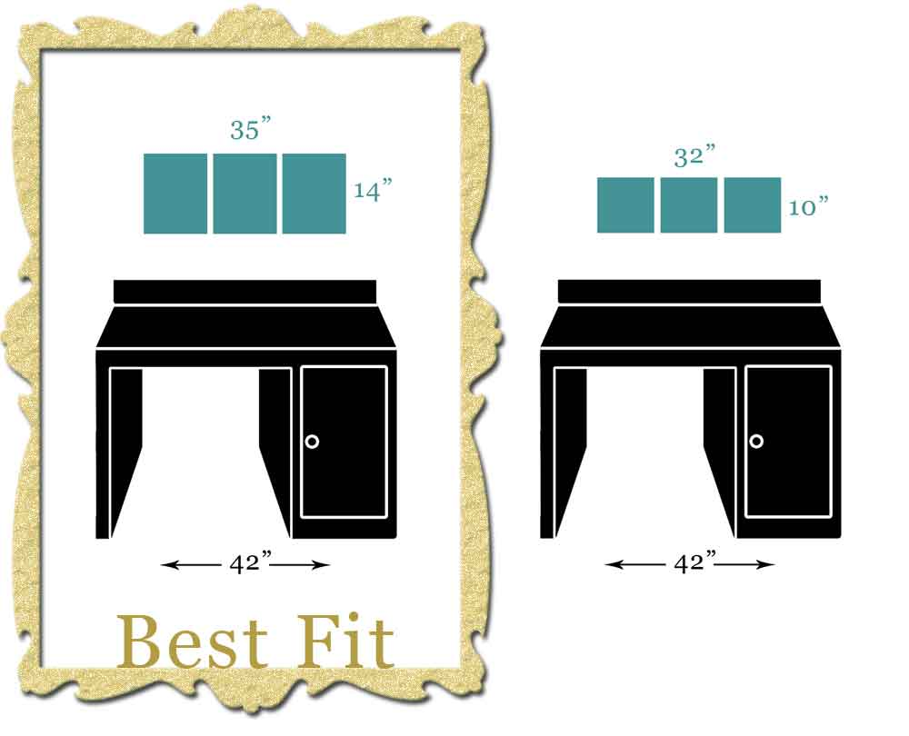 Scale diagram of the best canvas sizes to fit above a single sided desk