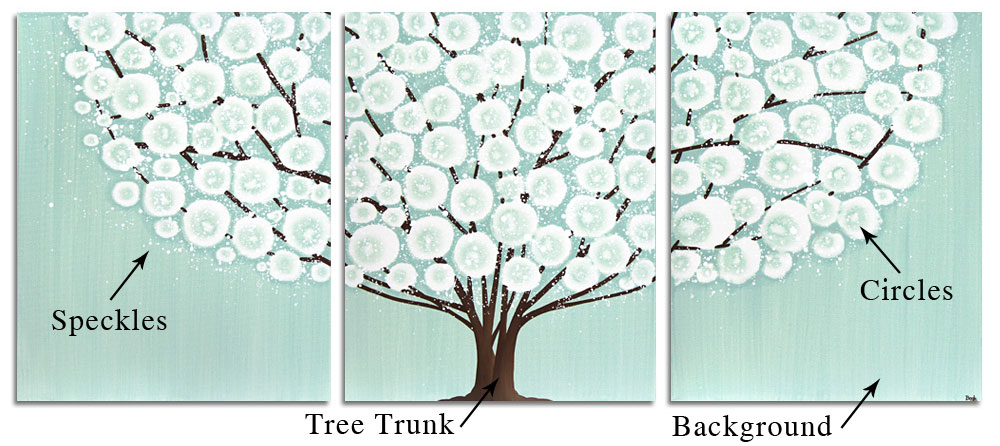 Diagram of triptych tree painting with parts labeled that can have custom colors