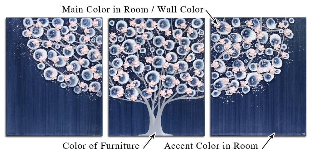 Diagram labeling the colors from the room where they go on a tree painting
