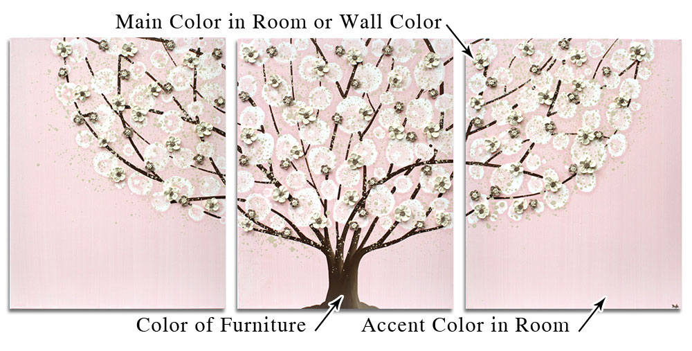 Diagram labeling the colors on the art that can inspire coordinating items in a nursery