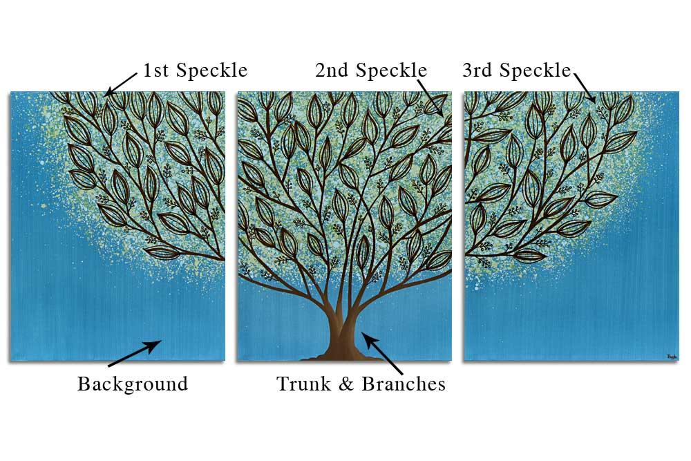 Diagram of custom leafy tree
