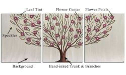 Diagram of custom painting leaf tree with flowers