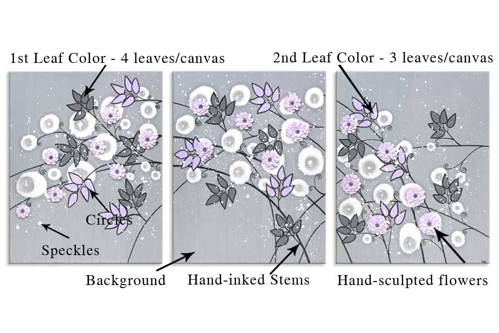 Diagram of custom painting sculpted climbing flowers