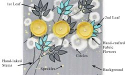 Diagram of custom painting small fabric flowers