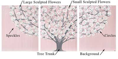 Customize a flowering tree painting