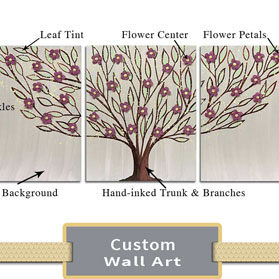 Customize your wall art