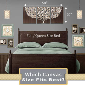 Diagrams of which canvas sizes fit best above common furniture