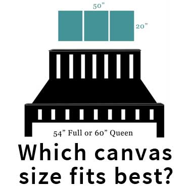 Which canvas size fits best above bedroom furniture