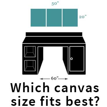 Which canvas size fits best above office furniture
