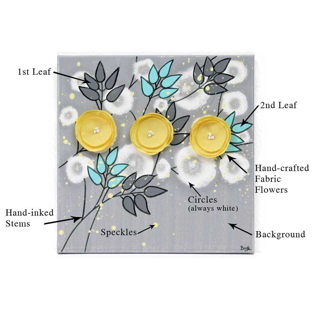 Diagram for custom colors on small climbing flower art