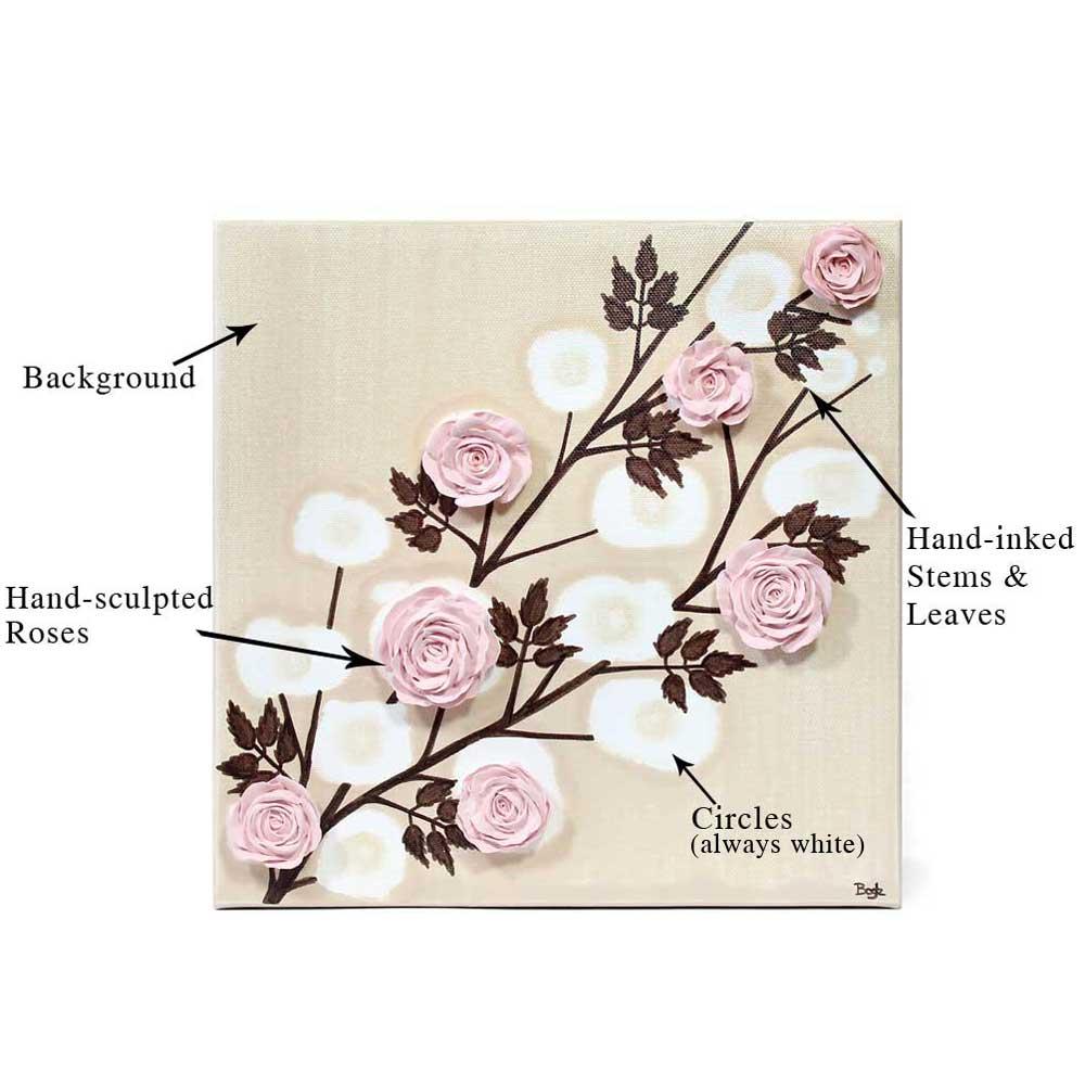 Diagram for small rose nursery art
