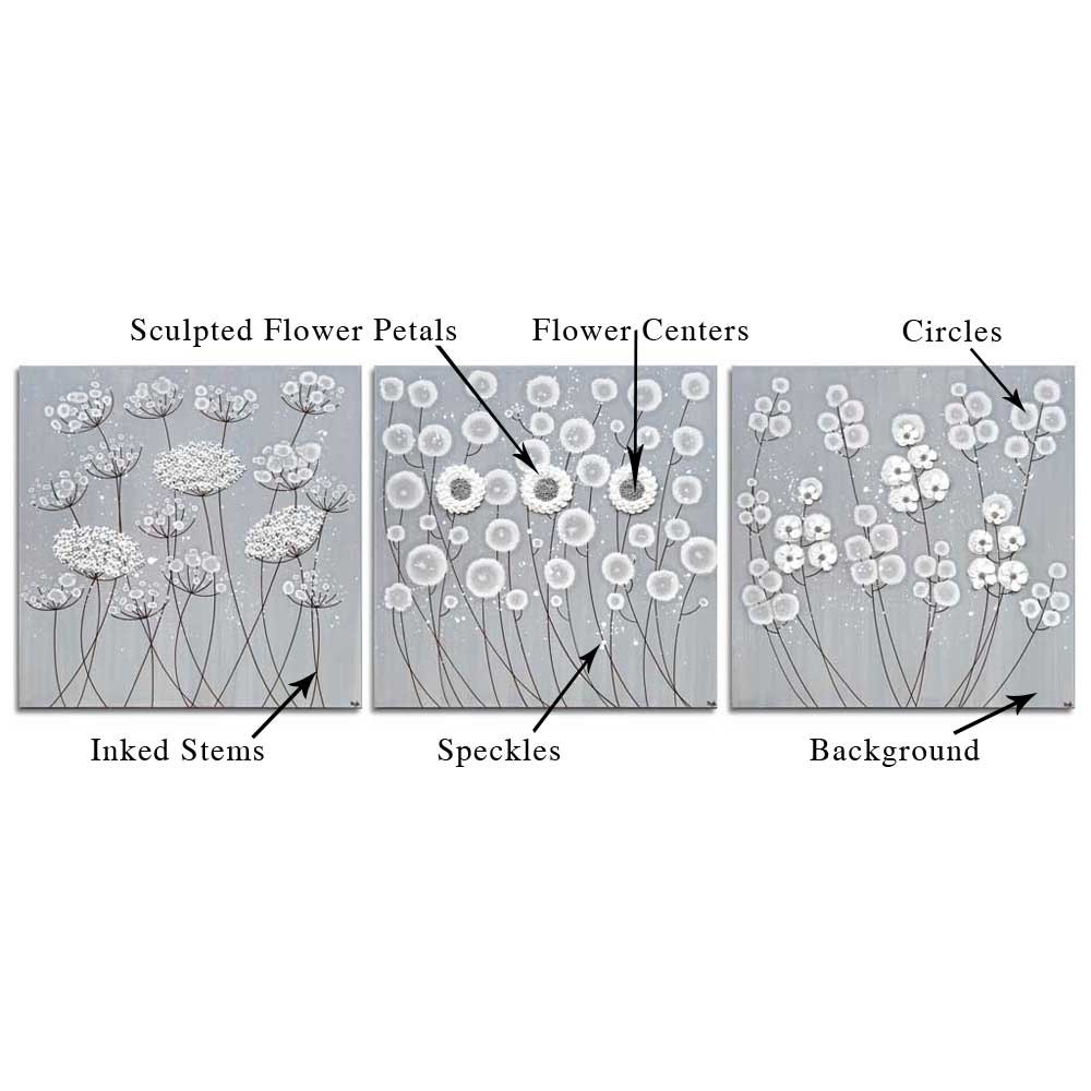 Diagram for custom colors on extra large flower art