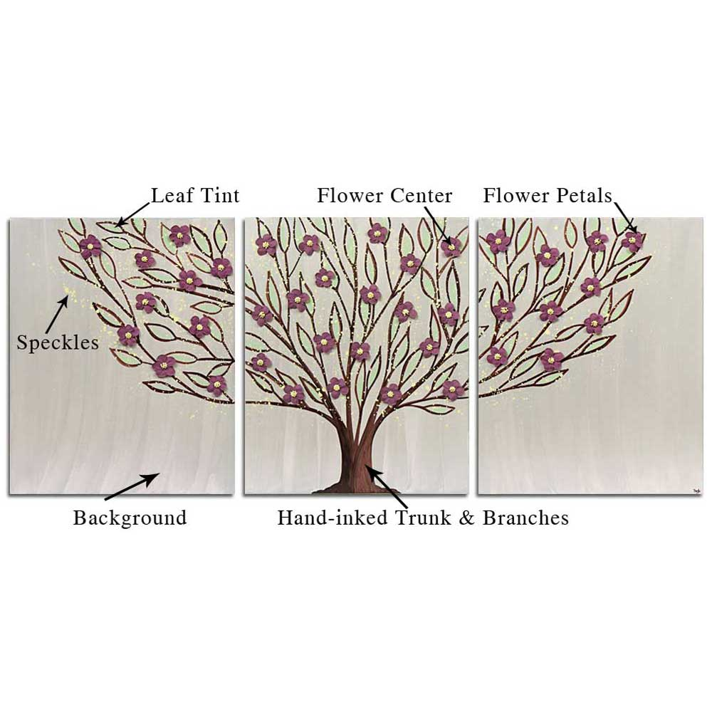 Diagram of elements to customize on leafy flowering tree art